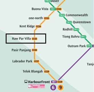 Peta menuju Haw Par Villa